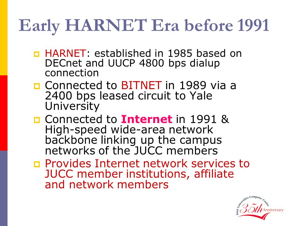 Early HARNET Era before 1991