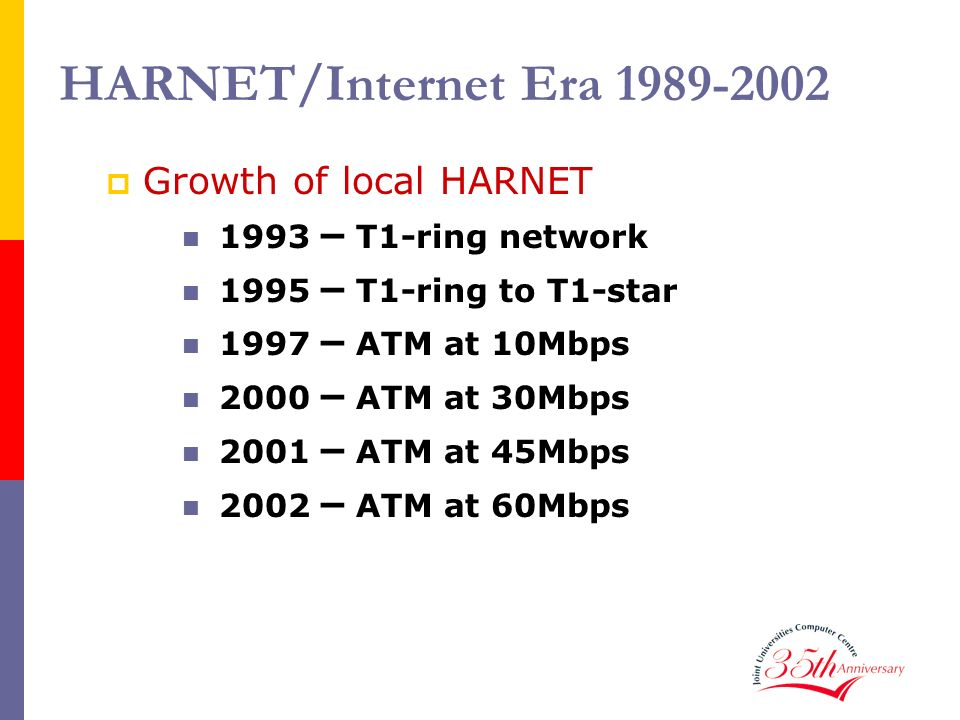 HARNET/Internet Era Growth of local HARNET