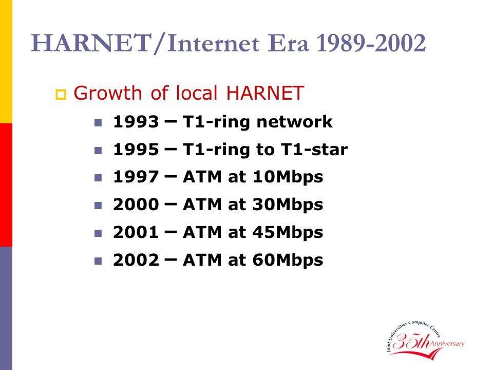 HARNET/Internet Era 1989-2002 Growth of local HARNET
