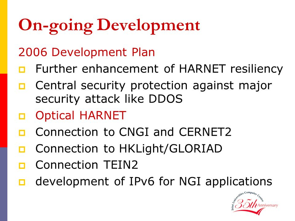 On-going Development 2006 Development Plan