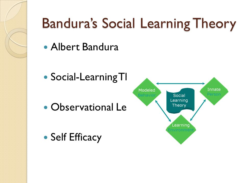 the use of banduras social learning