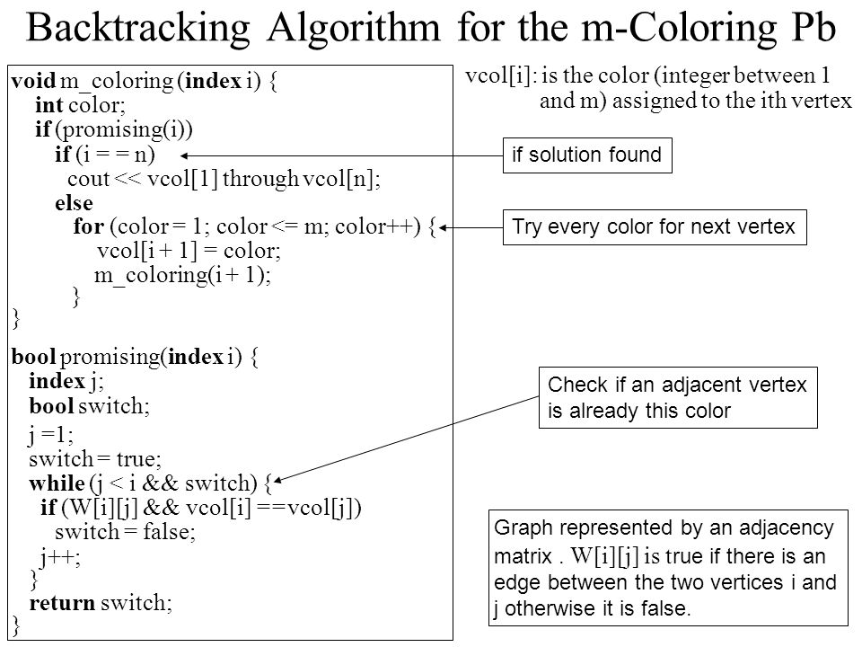 dr jouhaina chaouachi siala ppt download graph coloring using backtracking example ppt graph coloring problem using backtracking example ppt