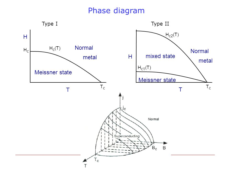 chapter 18 electronic materials