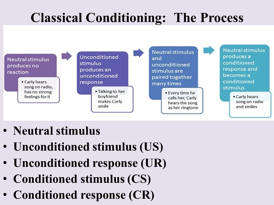 classical conditioning learning experience Learning – process by which experience produces a relatively enduring change in an organism's behaviour or capabilities adapting to the environment behaviourists focus on how organisms.