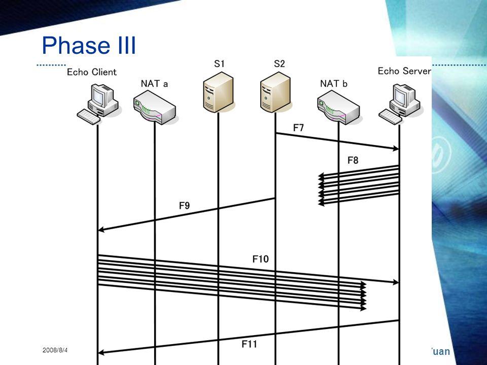 Phase III 2008/8/4 Wei Yuan