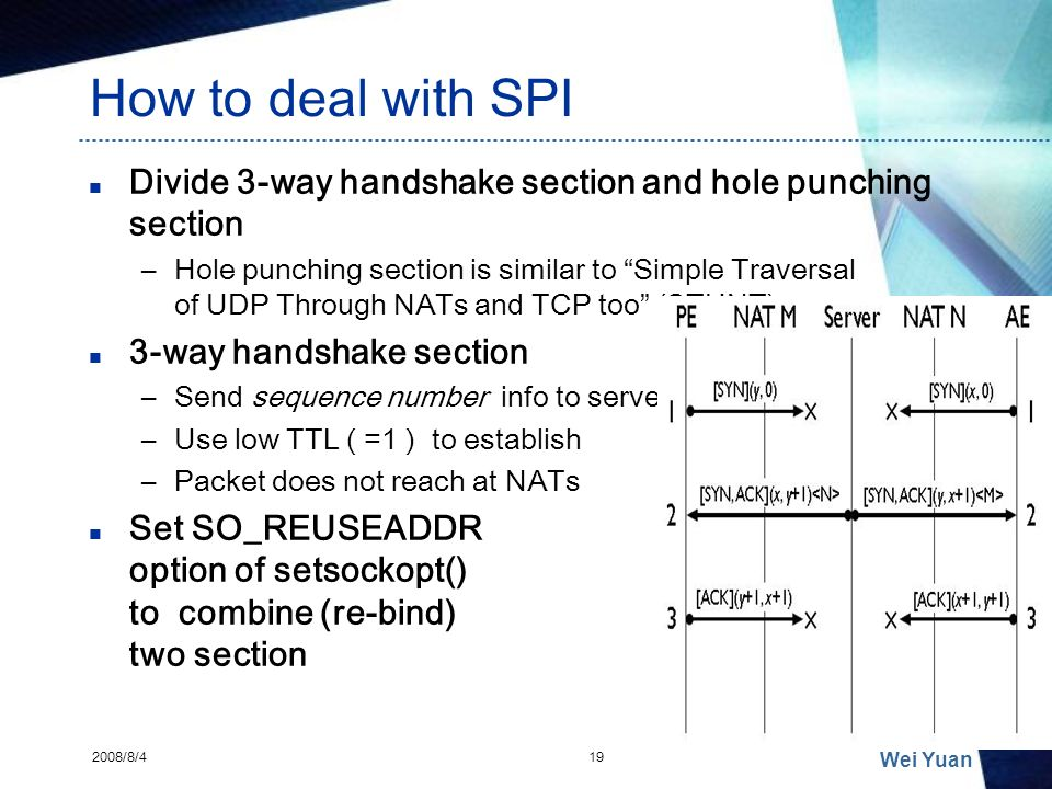 How to deal with SPI Divide 3-way handshake section and hole punching section.