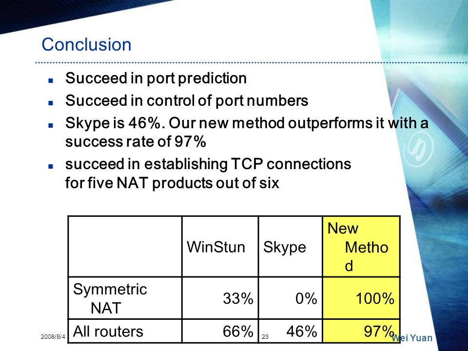 Conclusion Succeed in port prediction