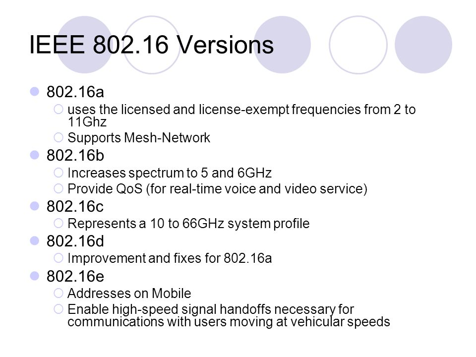 IEEE 802.16 Versions 802.16a. uses the licensed and license-exempt frequencies from 2 to 11Ghz. Supports Mesh-Network.