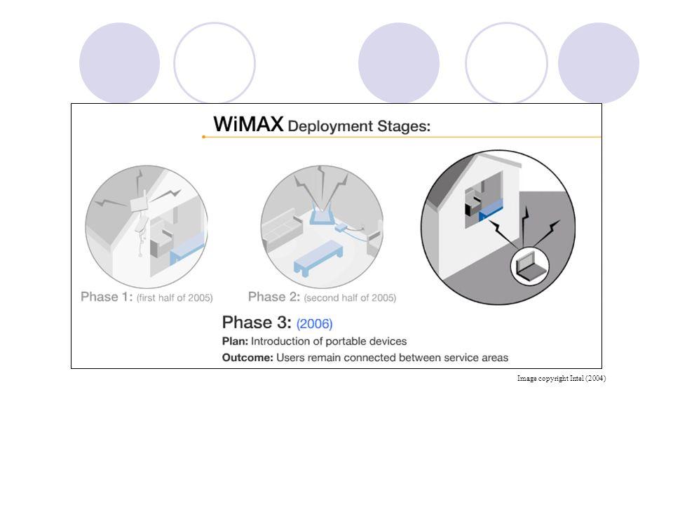 Image copyright Intel (2004)