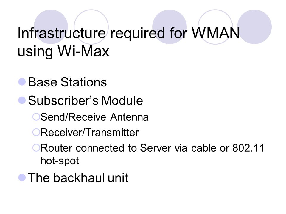 Infrastructure required for WMAN using Wi-Max