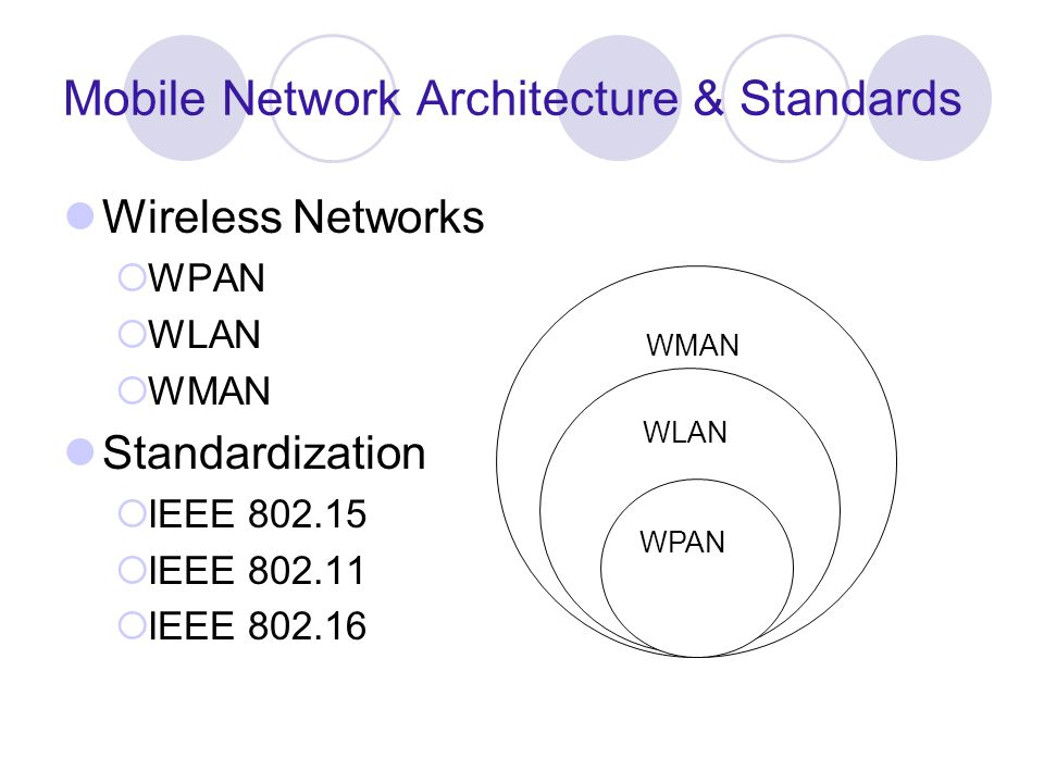 Mobile Network Architecture & Standards