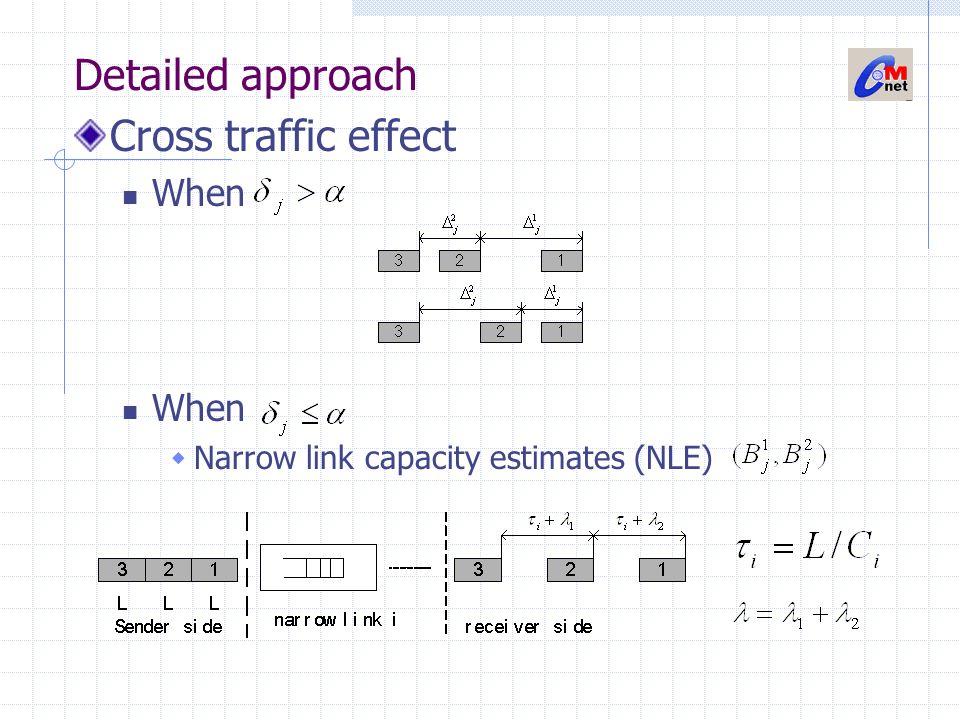Detailed approach Cross traffic effect When