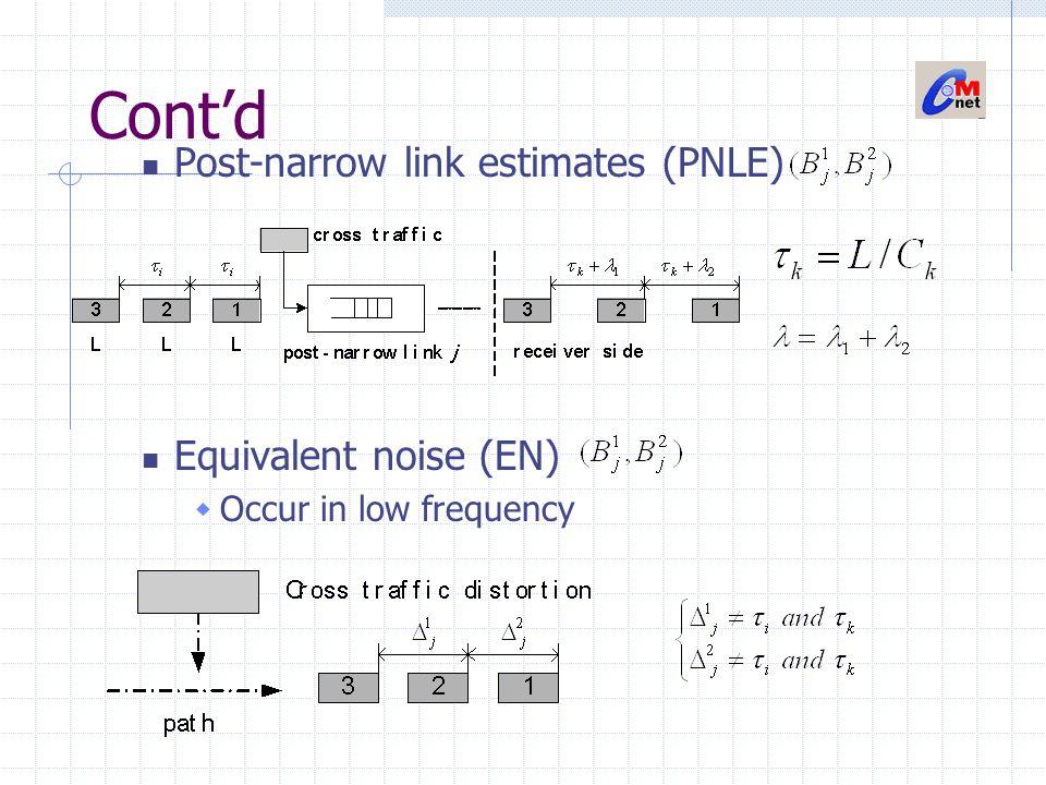 Cont'd Post-narrow link estimates (PNLE) Equivalent noise (EN)