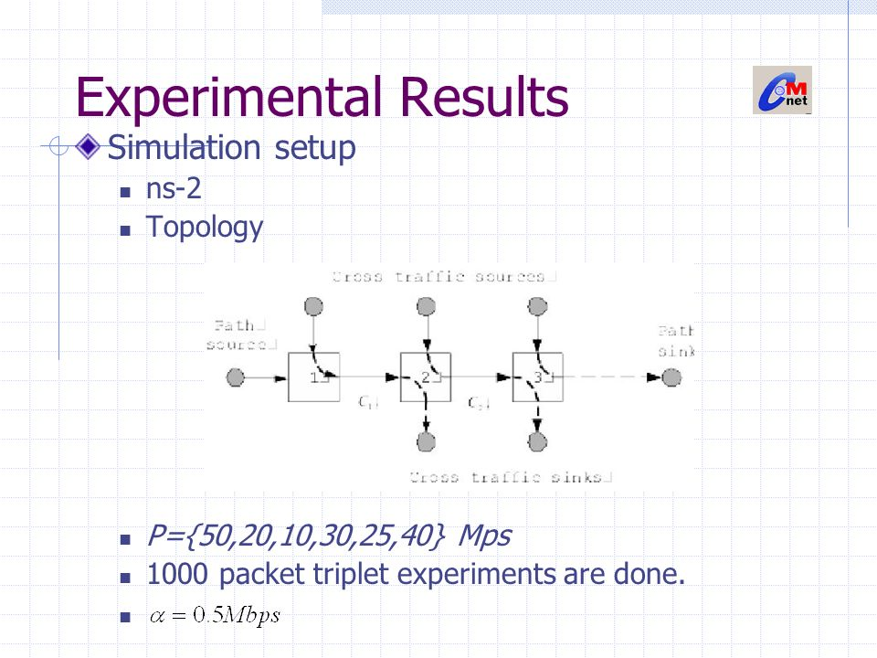 Experimental Results Simulation setup ns-2 Topology