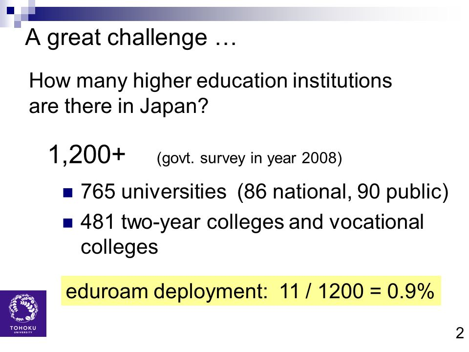 1,200+ (govt. survey in year 2008) A great challenge …
