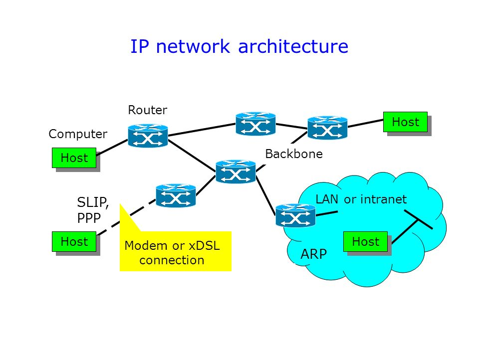 part 1 illustrating basic network concepts Protecting code integrity with pgp — part 1: basic concepts and tools pgp-securityjpg if you write code that goes into public source repositories, you can benefit from the practical pgp guidelines provided in this series.