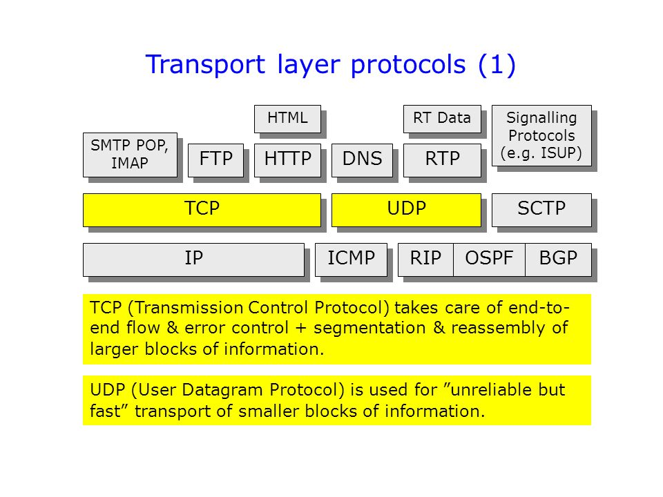 internet  part 1 1  internet basic concepts 2  the ip