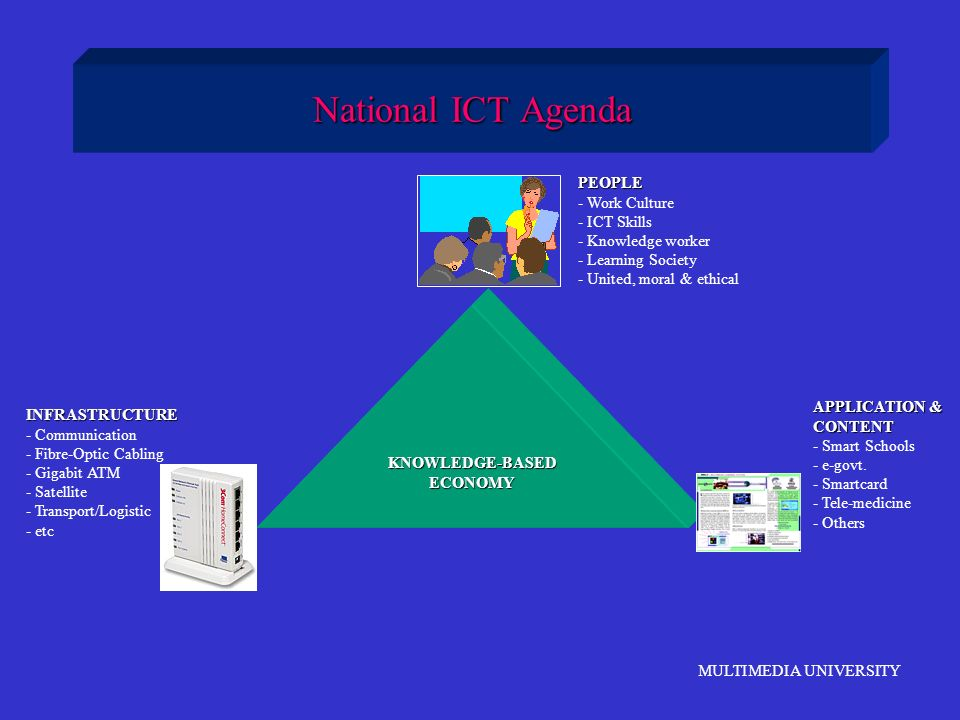 National ICT Agenda PEOPLE - Work Culture