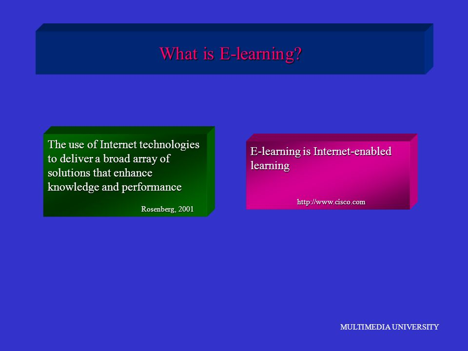 What is E-learning The use of Internet technologies to deliver a broad array of solutions that enhance knowledge and performance.