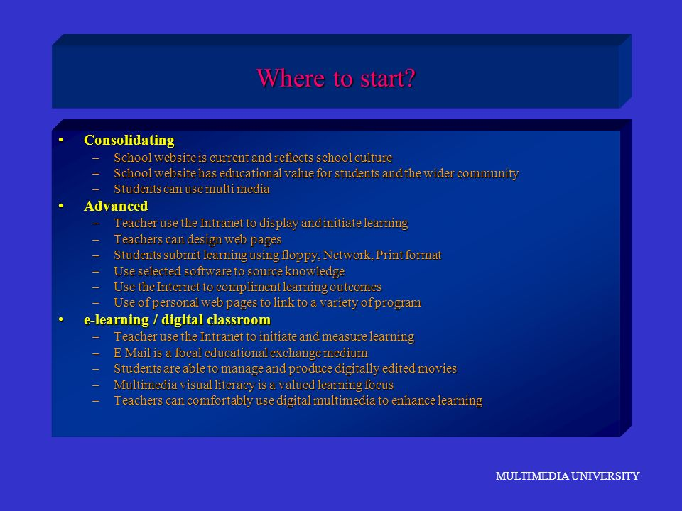 Where to start Consolidating Advanced e-learning / digital classroom