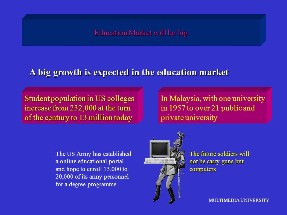 Education Market will be big