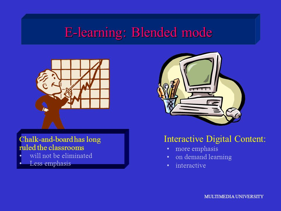 E-learning: Blended mode