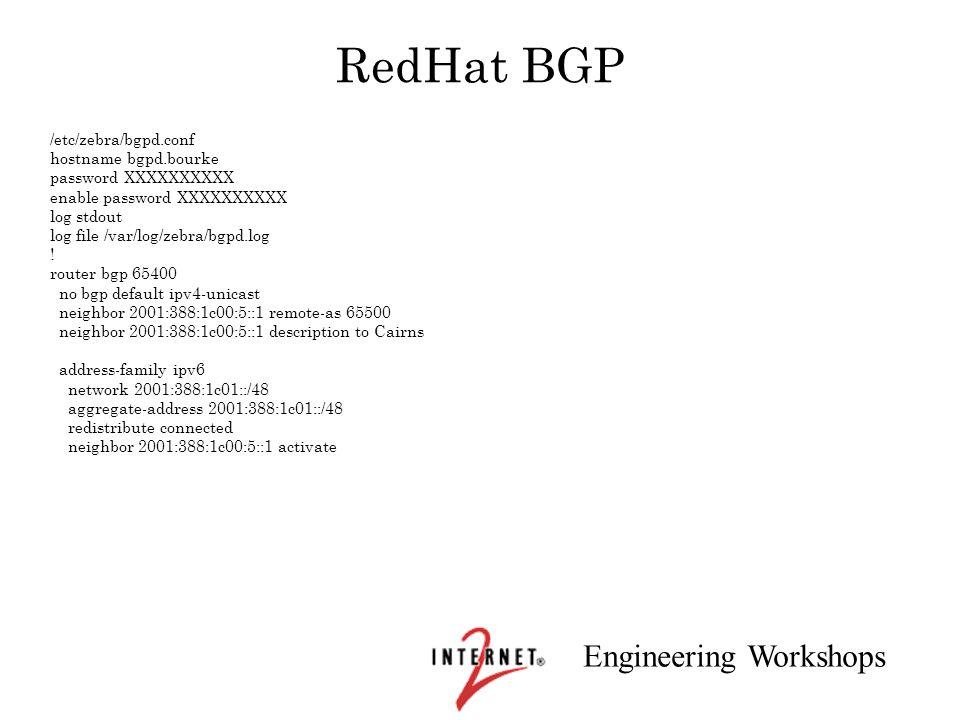 RedHat BGP /etc/zebra/bgpd.conf hostname bgpd.bourke
