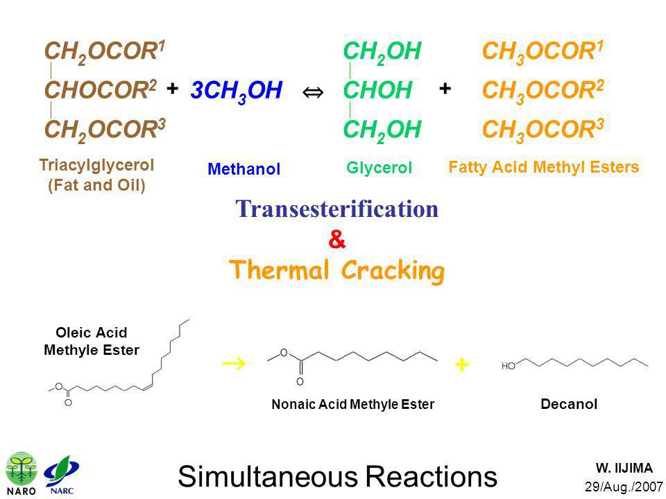 Simultaneous Reactions