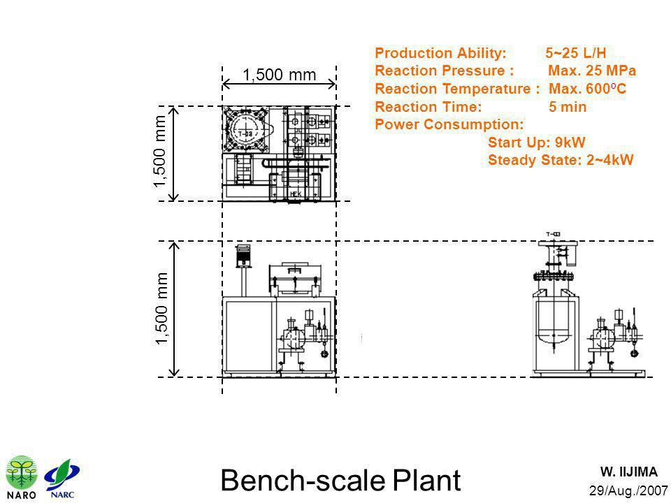 3,300 Production Ability: 5~25 L/H. Reaction Pressure : Max. 25 MPa. Reaction Temperature : Max. 600ºC.