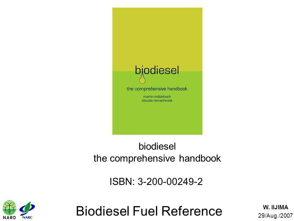 Biodiesel Fuel Reference