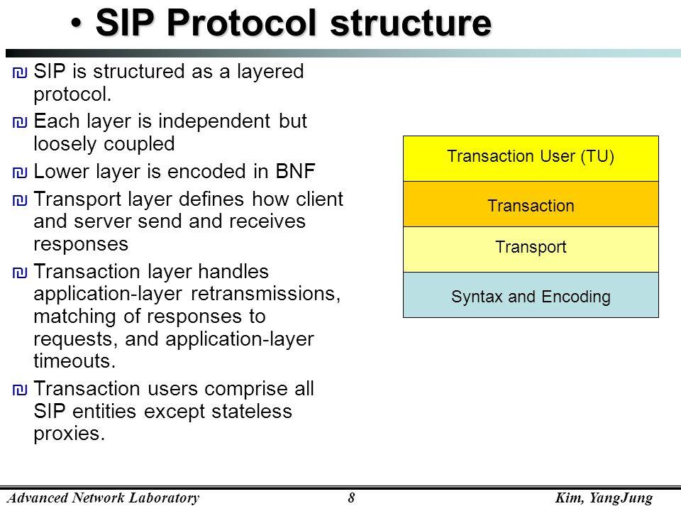 sip protocol