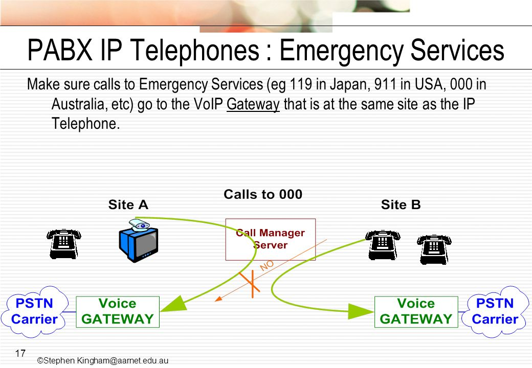 PABX IP Telephones : Emergency Services