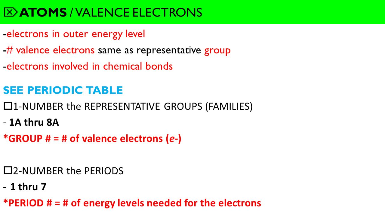 Take out 61 notes and periodic table ppt video online download 14 atoms gamestrikefo Image collections