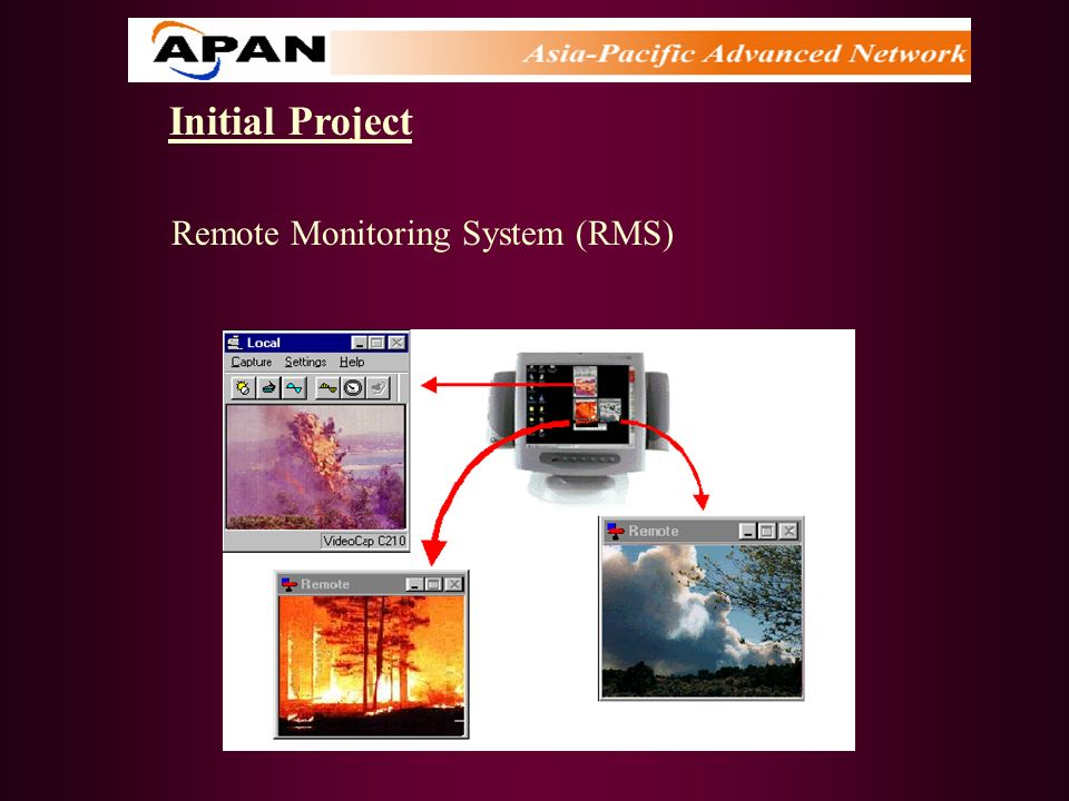 Initial Project Remote Monitoring System (RMS)