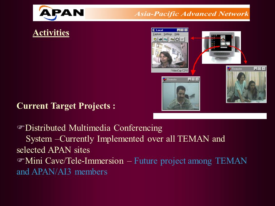 Activities Current Target Projects : Distributed Multimedia Conferencing. System –Currently Implemented over all TEMAN and selected APAN sites.