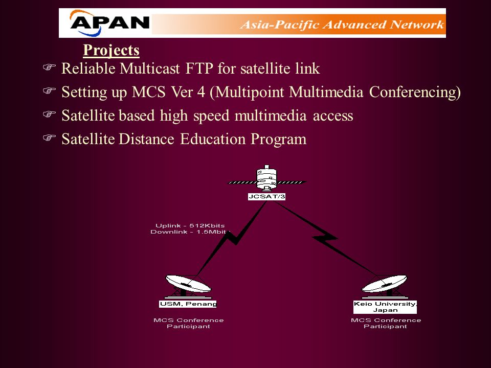 Projects Reliable Multicast FTP for satellite link. Setting up MCS Ver 4 (Multipoint Multimedia Conferencing)