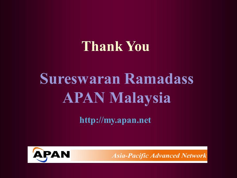 Sureswaran Ramadass APAN Malaysia