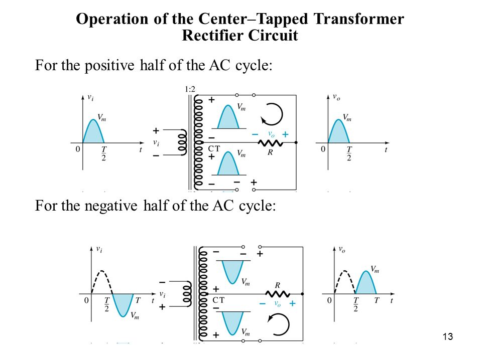 Operation of the Center–Tapped Transformer Rectifier Circuit