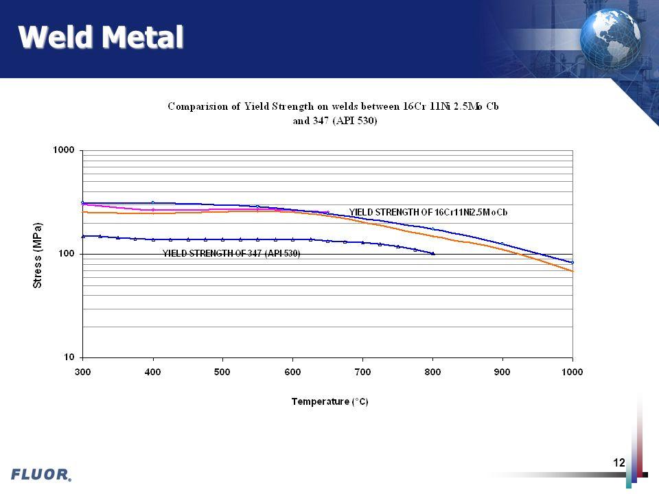 Weld Metal