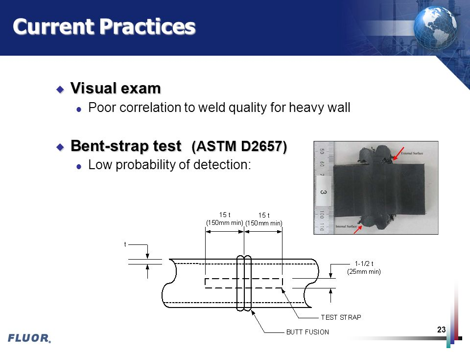 Current Practices Visual exam Bent-strap test (ASTM D2657)