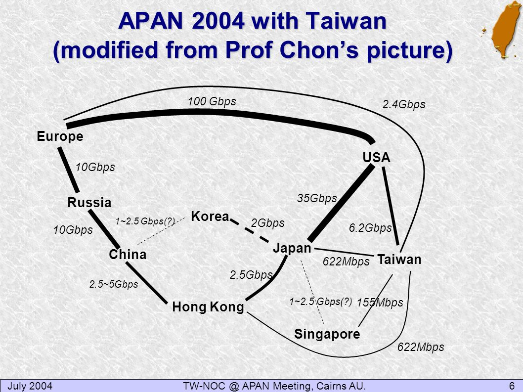APAN 2004 with Taiwan (modified from Prof Chon's picture)