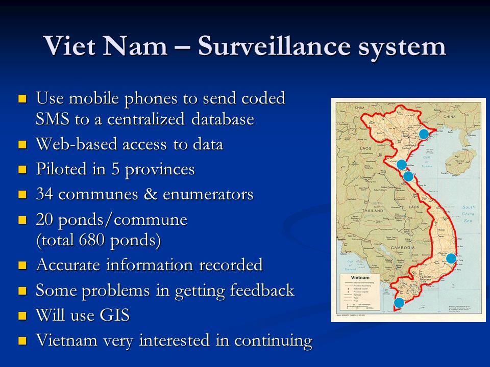 Viet Nam – Surveillance system