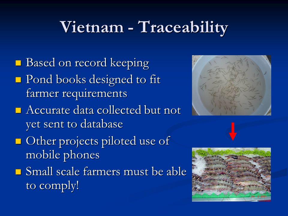 Vietnam - Traceability