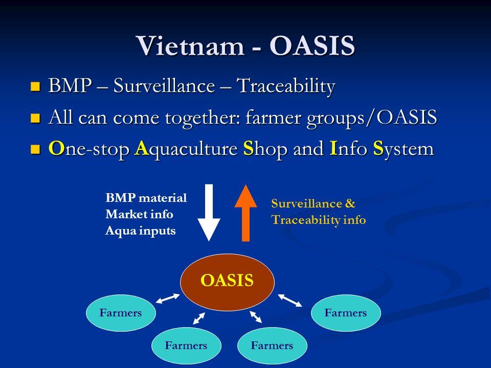 Vietnam - OASIS BMP – Surveillance – Traceability