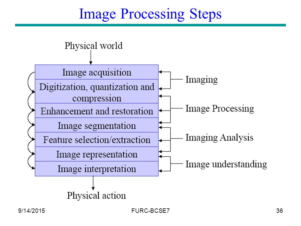 thresholding in image processing pdf