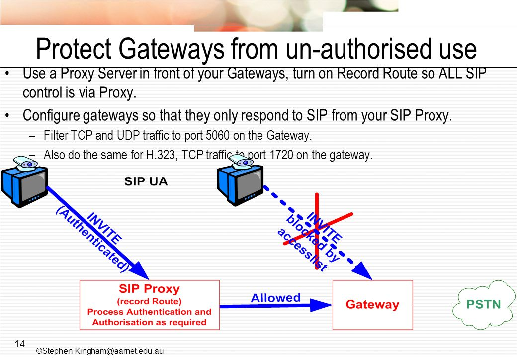Protect Gateways from un-authorised use