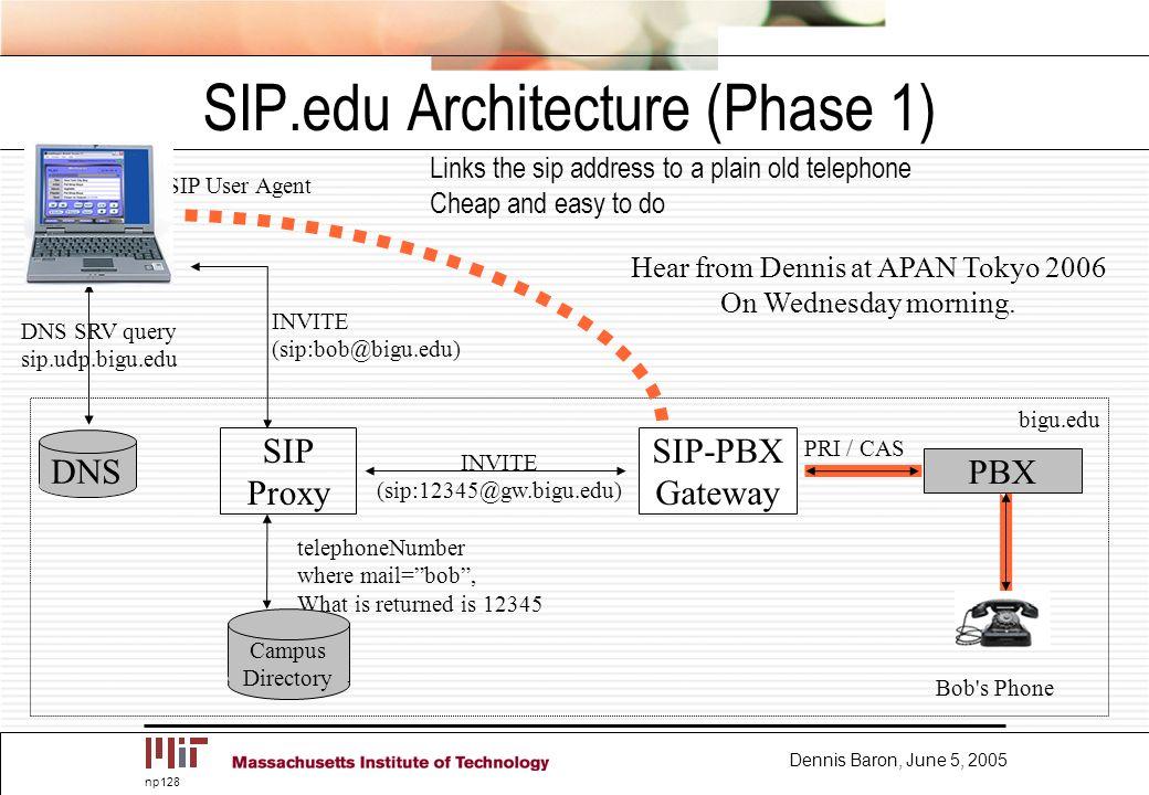 SIP.edu Architecture (Phase 1)