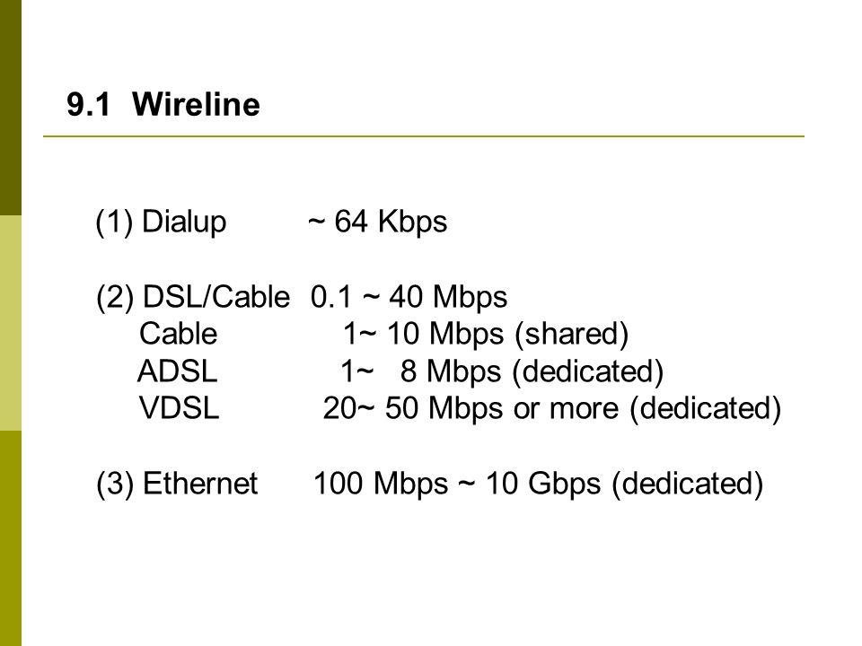 9.1 Wireline (1) Dialup ~ 64 Kbps