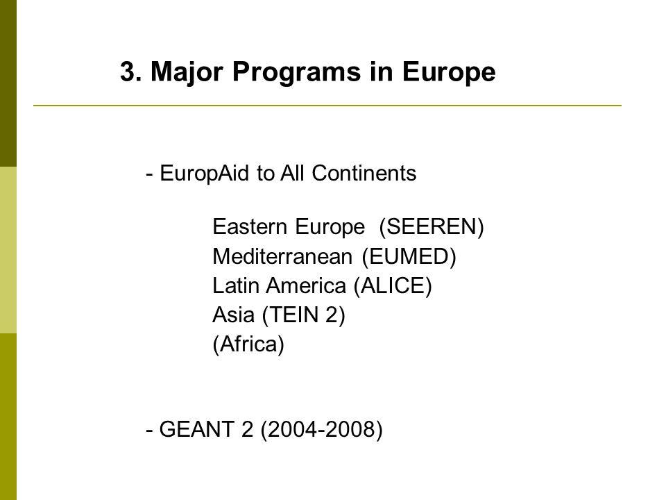 3. Major Programs in Europe