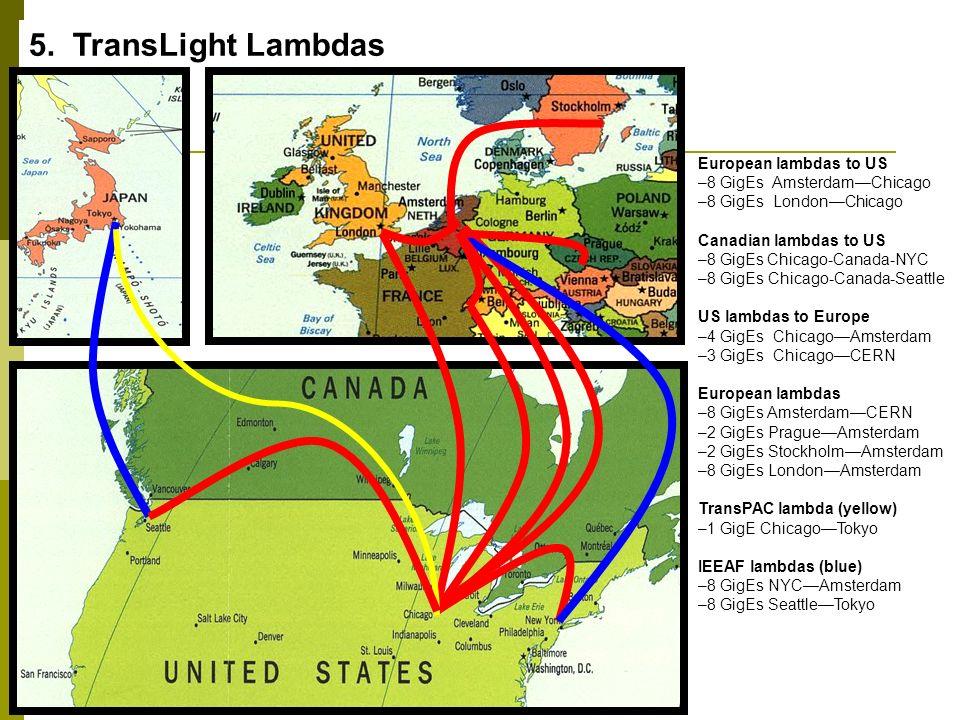 5. TransLight Lambdas European lambdas to US